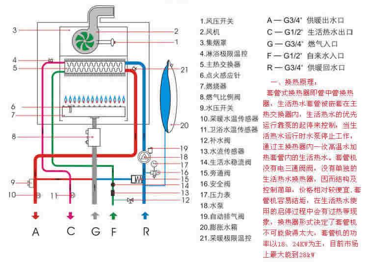 壁挂锅炉主板电路原理图